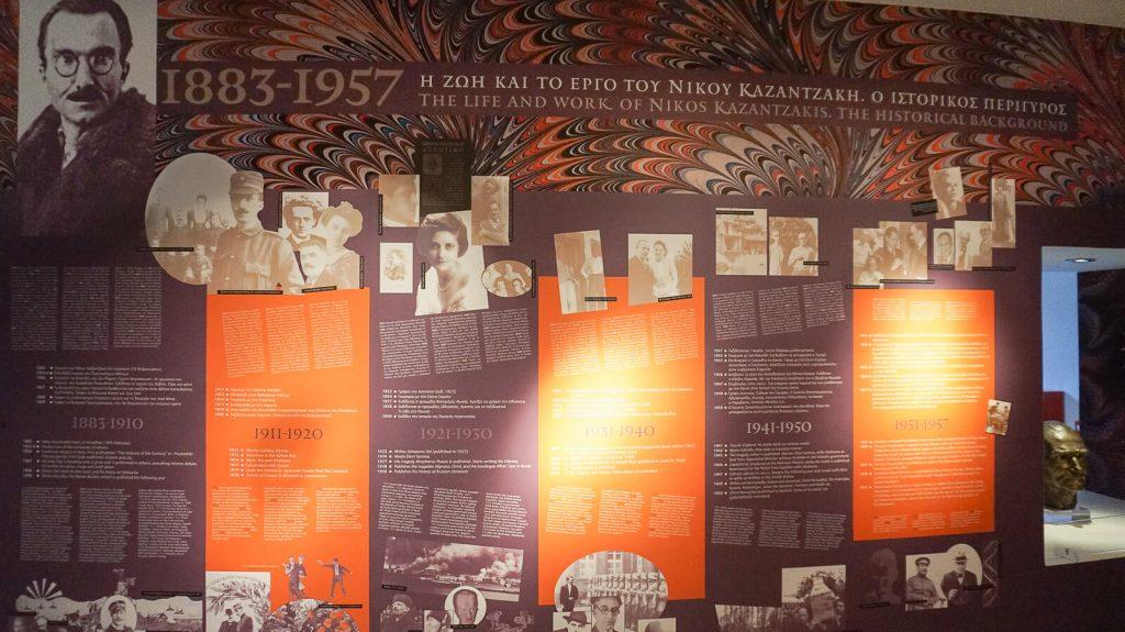 N. Kazantzakio muziejus Myrtia. Datos ir įvykiai Niko Kazantzakio gyvenime. Kreta, Graikija   Mano Kreta